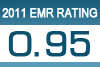 EMR Rating
